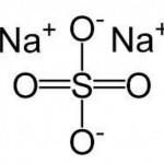Natrium sulfuricum homeopátia